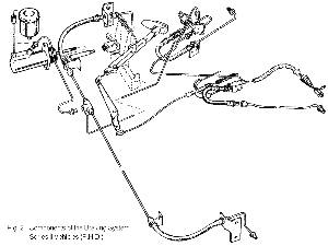 1955 Chevy Steering Column Wiring Diagram further 1975 Chevy Silverado Engine Diagram besides Harley Dash Light Wiring moreover 1957 Thunderbird Wiring Diagram together with Ididit Steering Column Wiring Diagram 66 Nova. on 1955 chevy turn signal diagram