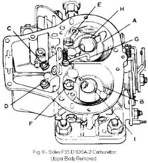 Taylor Dunn Wiring Diagram furthermore I0000CXULsL5xbDI additionally Electric Antenna Wiring Diagram additionally Models Developed Dodge Including 2500 furthermore St 480 Wiring Diagram. on 1992 club car wiring diagram